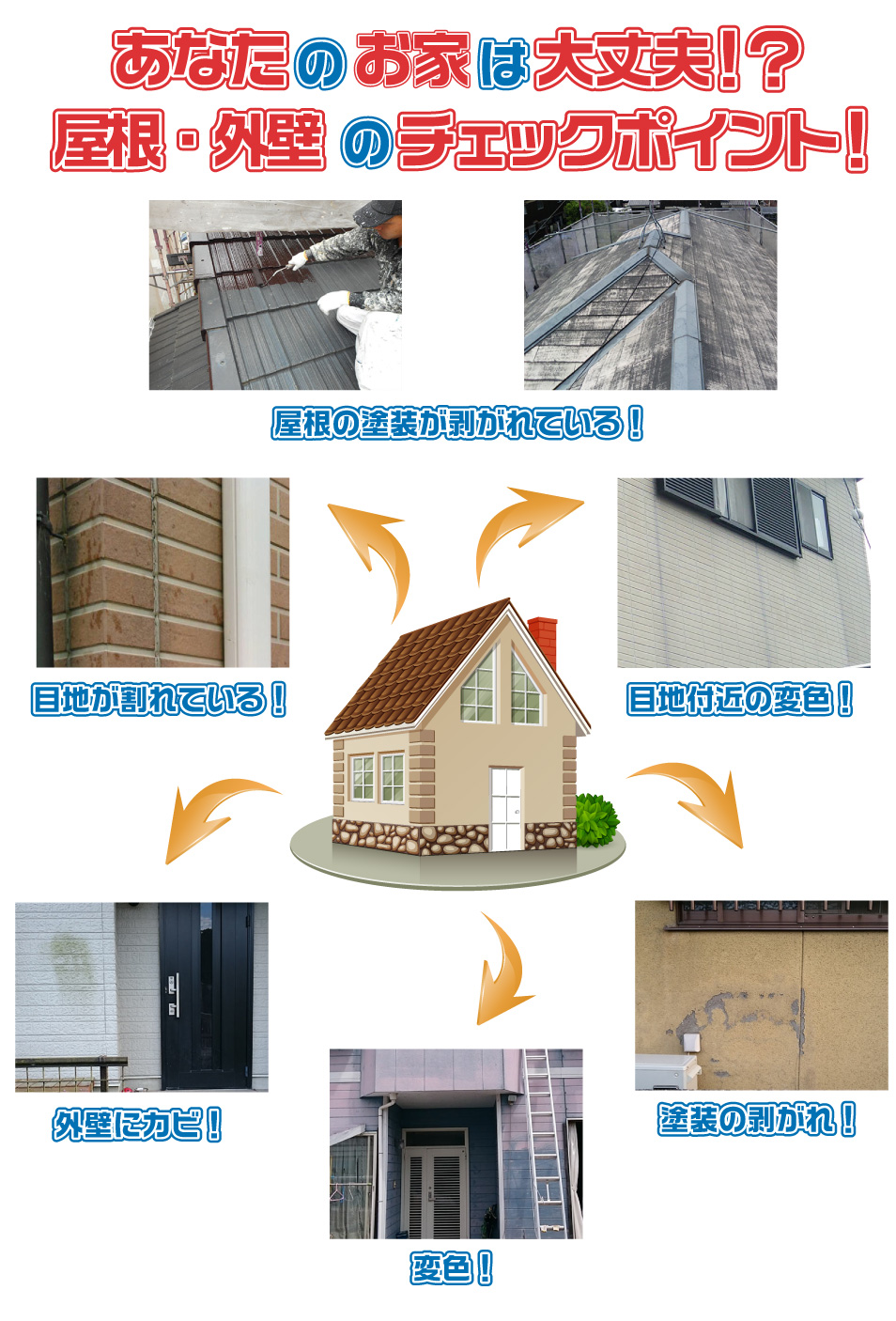 外壁・屋根のチェックポイント